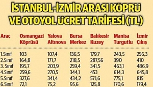 İstanbul-İzmir Otoyolu Hizmete Girdi