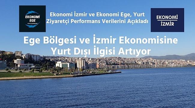 İzmir ve Ege Bölgesi Ekonomisine Yurt Dışı İlgisi Artıyor